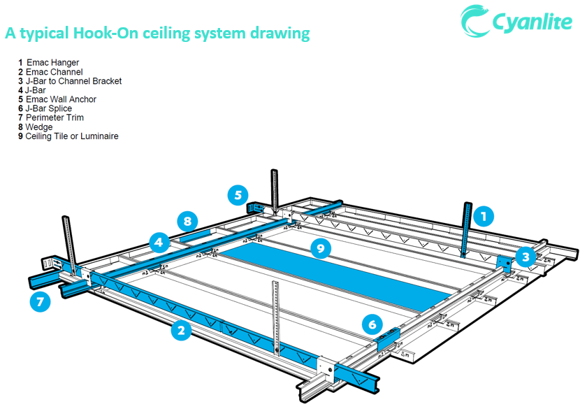 a typical Hook-On ceiling system