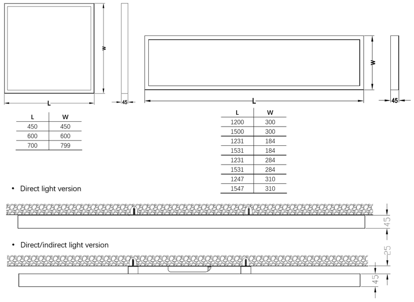 Libra surface mounted led panel dimension