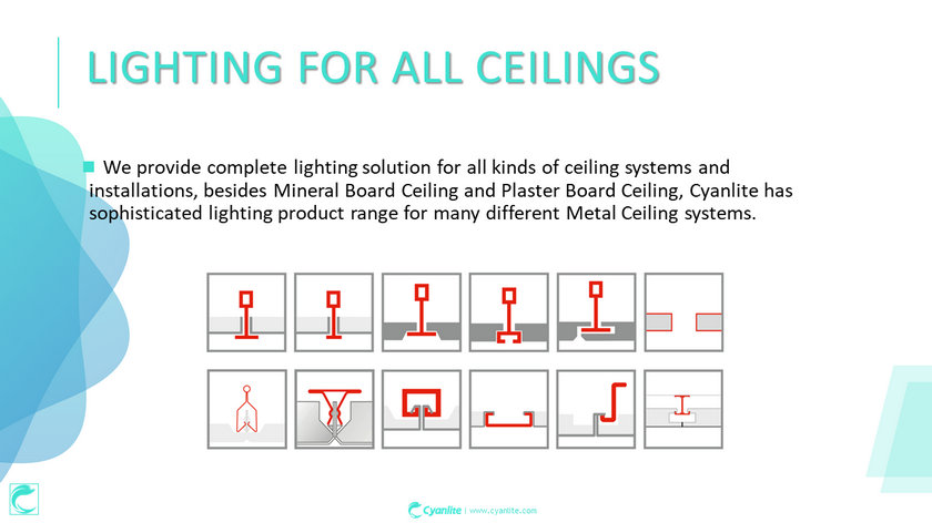 Cyanlite LED panel for different ceilings Overview