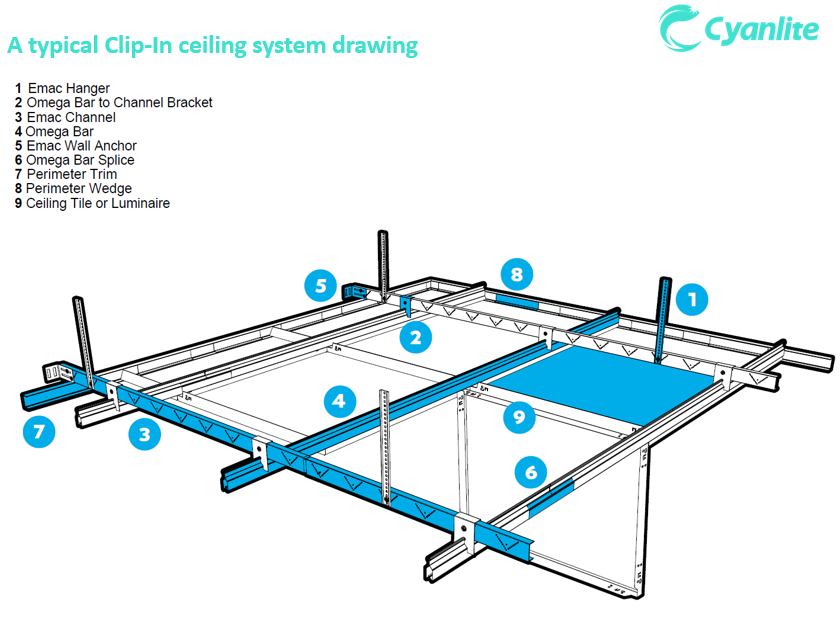 a typical clip-in celing system drawing