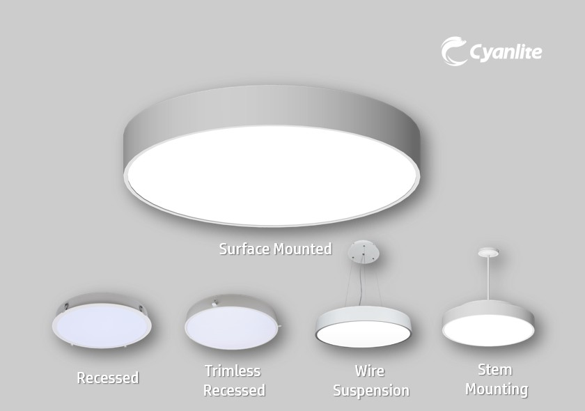 Cyanlite Lunar series architectural LED rounal panel lights